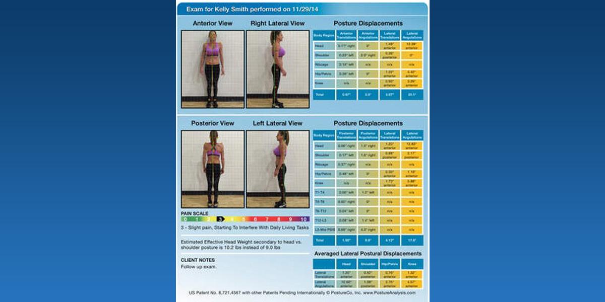Analysed Posture Testing