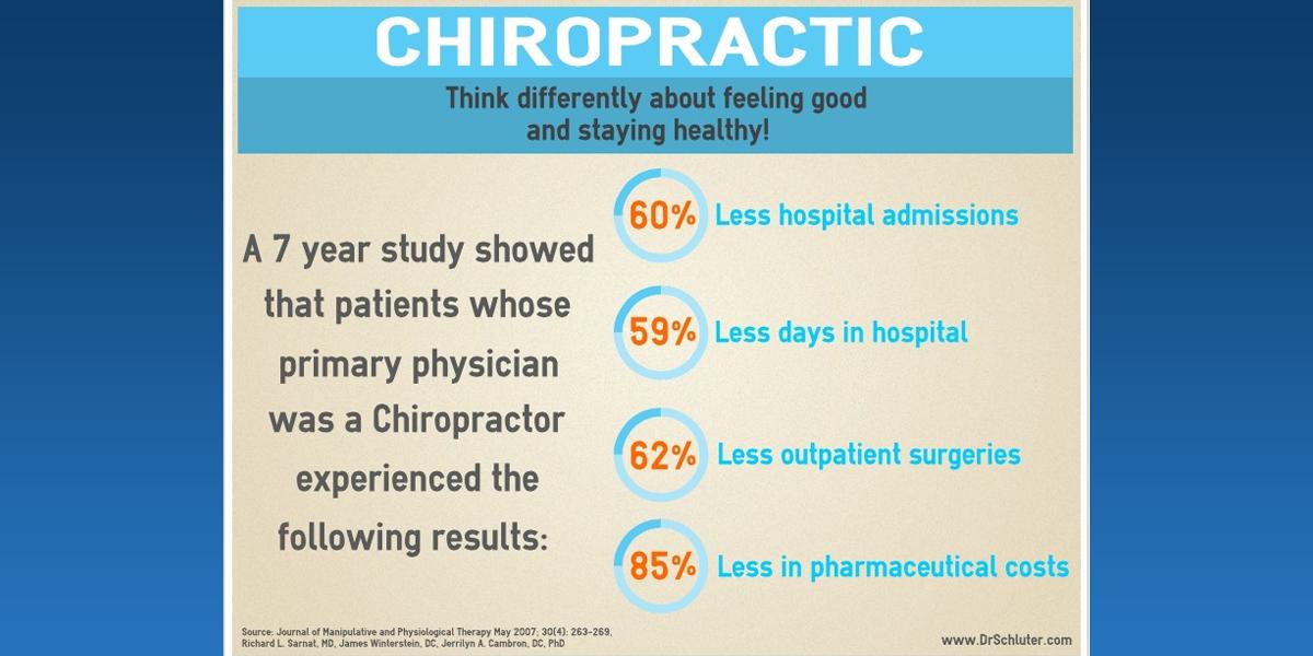 Rethink Chiropractic